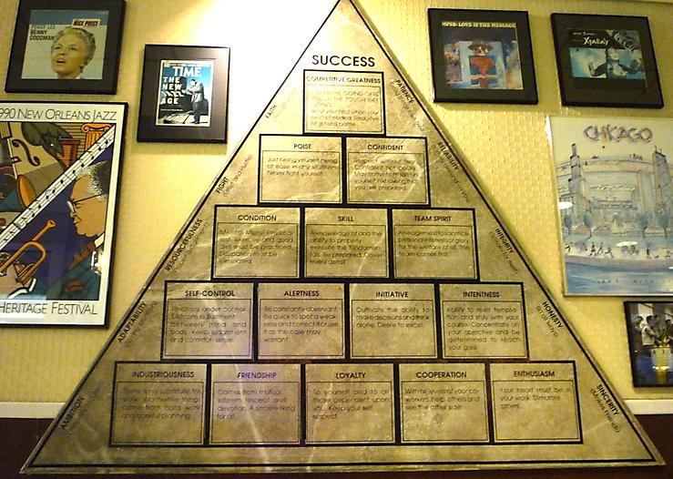 mcdonalds - pyramide des ehrgeizes 1 20110730 1400449167