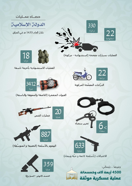 isis-report-S3-2012-kl